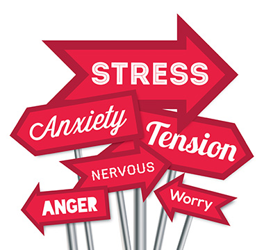 Anxiety, Stress, Tension, Anger